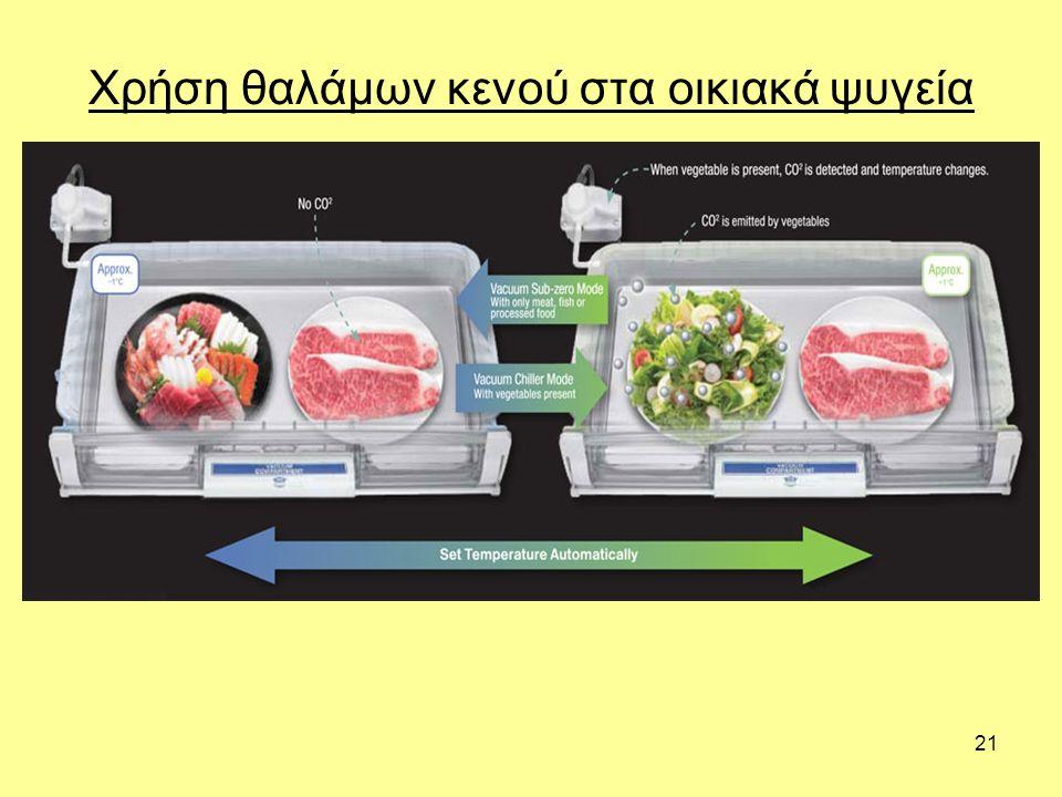 21 Χρήση θαλάμων κενού στα οικιακά ψυγεία