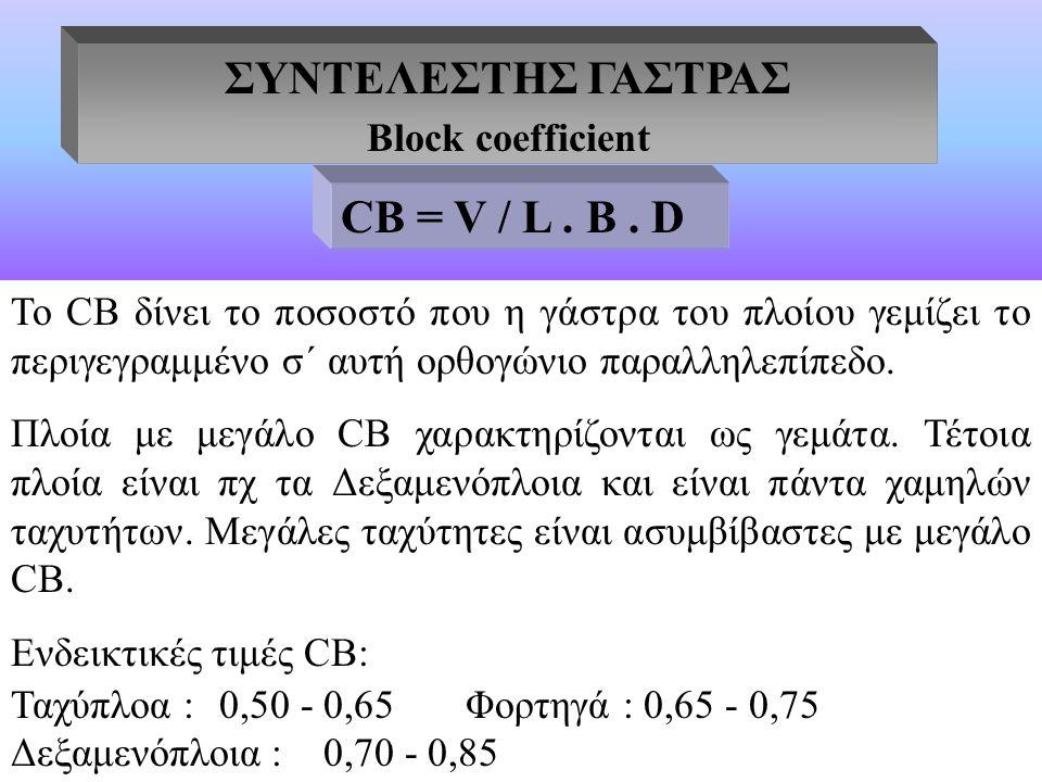 ΣΥΝΤΕΛΕΣΤΗΣ ΓΑΣΤΡΑΣ Block coefficient CB = V / L. B.
