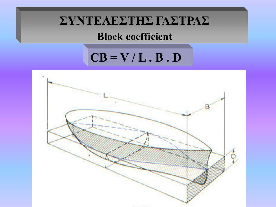 ΣΥΝΤΕΛΕΣΤΗΣ ΓΑΣΤΡΑΣ Block coefficient CB = V / L. B. D