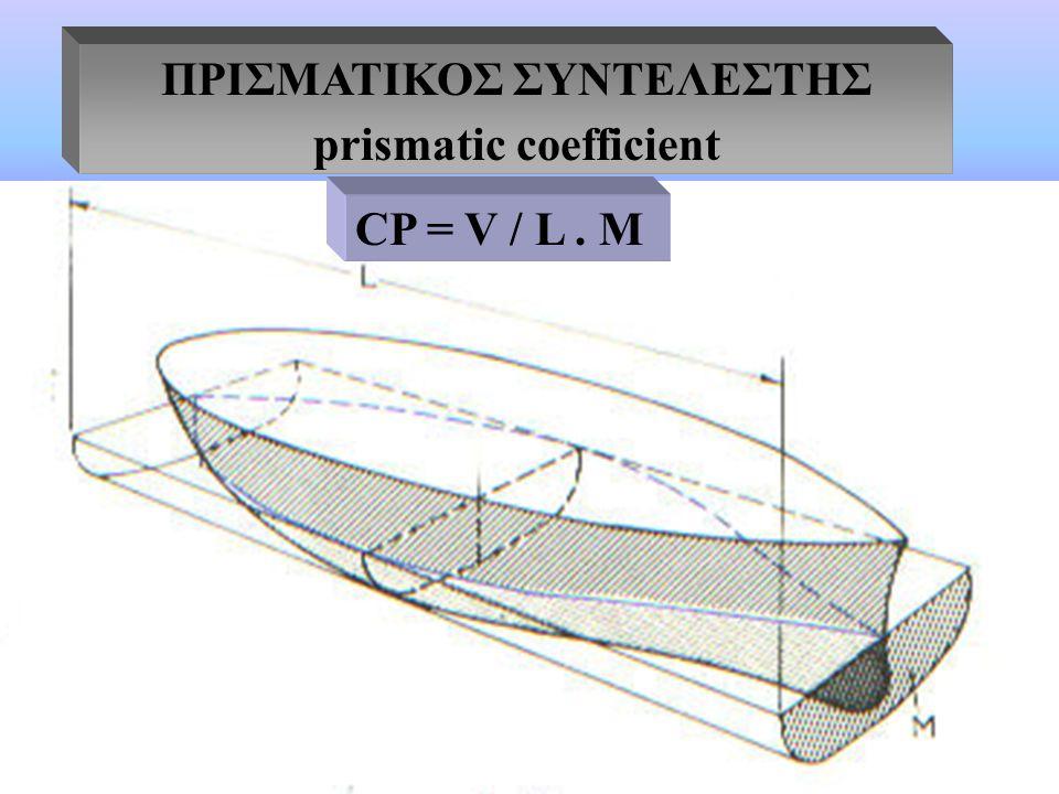 ΠΡΙΣΜΑΤΙΚΟΣ ΣΥΝΤΕΛΕΣΤΗΣ prismatic coefficient CP = V / L. M