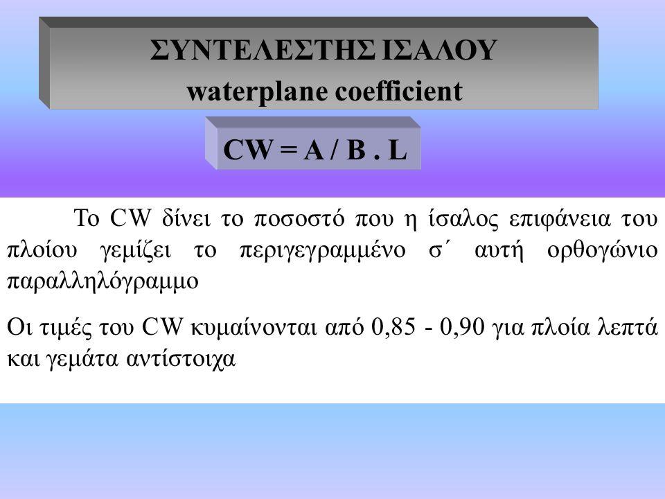 ΣΥΝΤΕΛΕΣΤΗΣ ΙΣΑΛΟΥ waterplane coefficient Το CW δίνει το ποσοστό που η ίσαλος επιφάνεια του πλοίου γεμίζει το περιγεγραμμένο σ΄ αυτή ορθογώνιο παραλληλόγραμμο Οι τιμές του CW κυμαίνονται από 0,85 - 0,90 για πλοία λεπτά και γεμάτα αντίστοιχα CW = A / B.