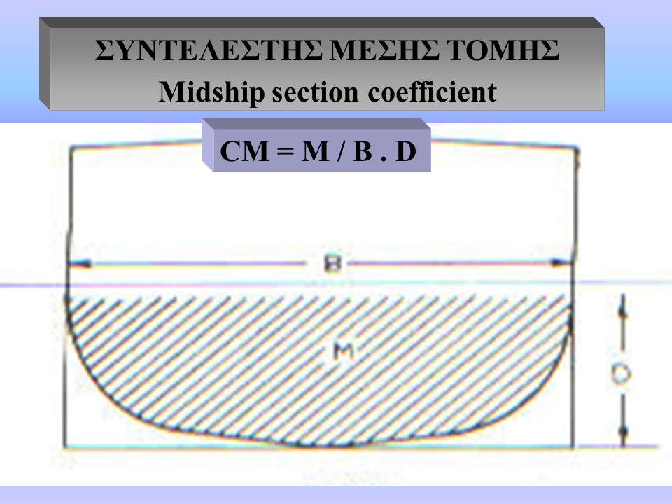 ΣΥΝΤΕΛΕΣΤΗΣ ΜΕΣΗΣ ΤΟΜΗΣ Midship section coefficient CΜ = Μ / B. D