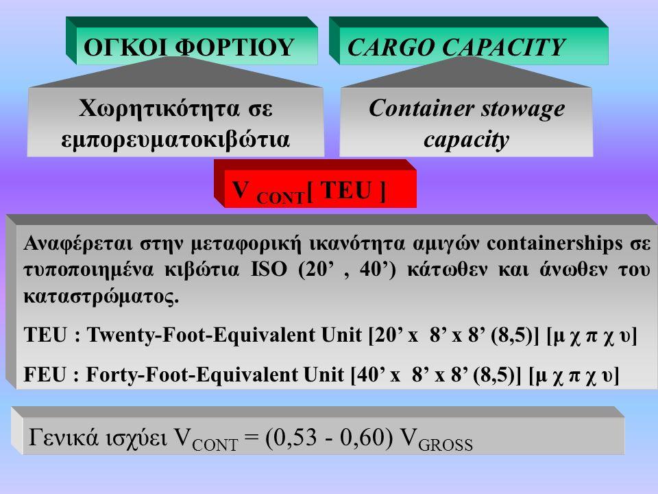 ΟΓΚΟΙ ΦΟΡΤΙΟΥ Χωρητικότητα σε εμπορευματοκιβώτια Αναφέρεται στην μεταφορική ικανότητα αμιγών containerships σε τυποποιημένα κιβώτια ISO (20', 40') κάτωθεν και άνωθεν του καταστρώματος.