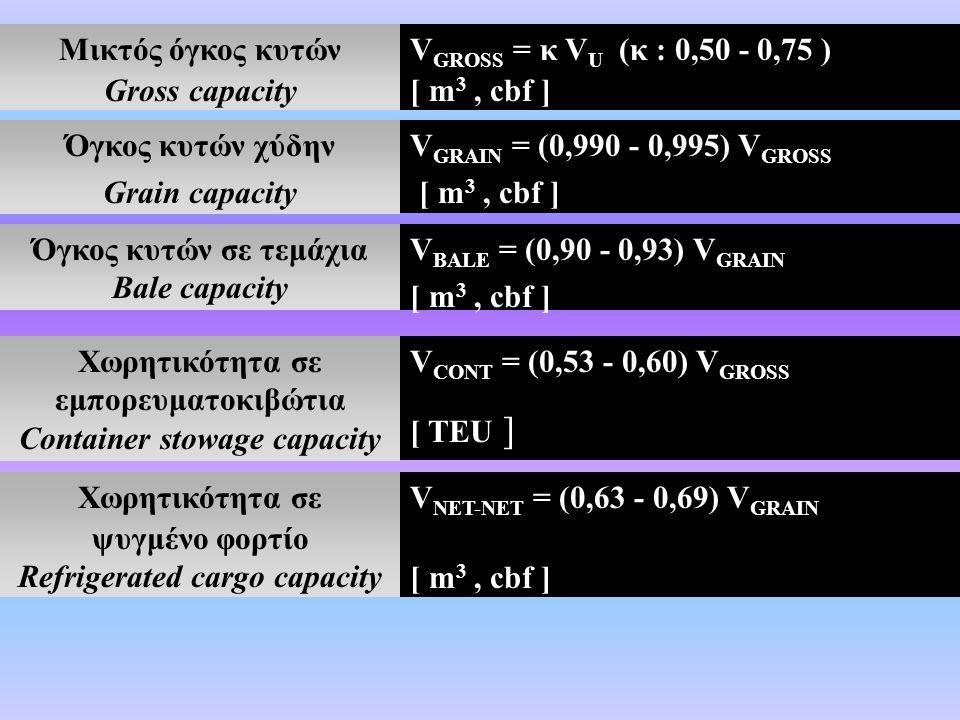 Μικτός όγκος κυτών Gross capacity V GROSS = κ V U (κ : 0,50 - 0,75 ) [ m 3, cbf ] Όγκος κυτών χύδην Grain capacity V GRAIN = (0,990 - 0,995) V GROSS [ m 3, cbf ] Όγκος κυτών σε τεμάχια Bale capacity V BALE = (0,90 - 0,93) V GRAIN [ m 3, cbf ] Χωρητικότητα σε εμπορευματοκιβώτια Container stowage capacity V CONT = (0,53 - 0,60) V GROSS [ TEU ] Χωρητικότητα σε ψυγμένο φορτίο Refrigerated cargo capacity V NET-NET = (0,63 - 0,69) V GRAIN [ m 3, cbf ]
