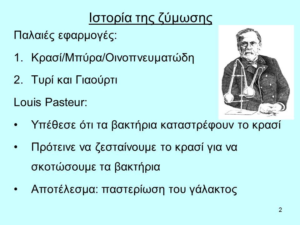 2 Ιστορία της ζύμωσης Παλαιές εφαρμογές: 1.Κρασί/Μπύρα/Οινοπνευματώδη 2.Τυρί και Γιαούρτι Louis Pasteur: Υπέθεσε ότι τα βακτήρια καταστρέφουν το κρασί