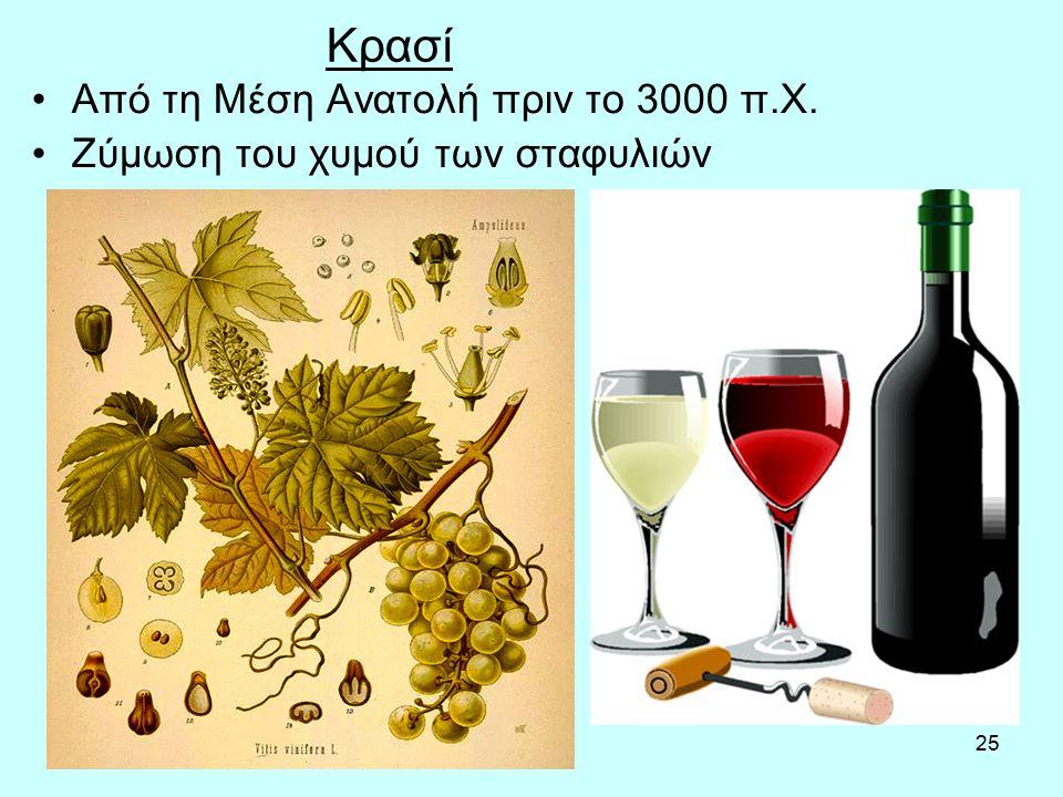 25 Κρασί Από τη Μέση Ανατολή πριν το 3000 π.Χ. Ζύμωση του χυμού των σταφυλιών