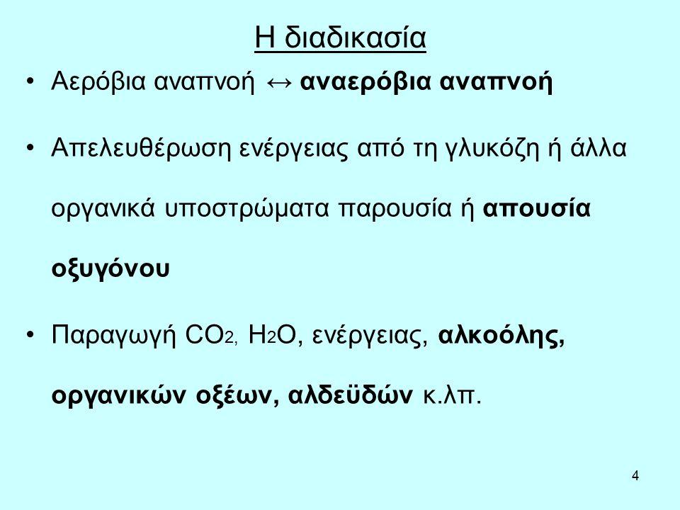 4 Η διαδικασία Αερόβια αναπνοή ↔ αναερόβια αναπνοή Απελευθέρωση ενέργειας από τη γλυκόζη ή άλλα οργανικά υποστρώματα παρουσία ή απουσία οξυγόνου Παραγ