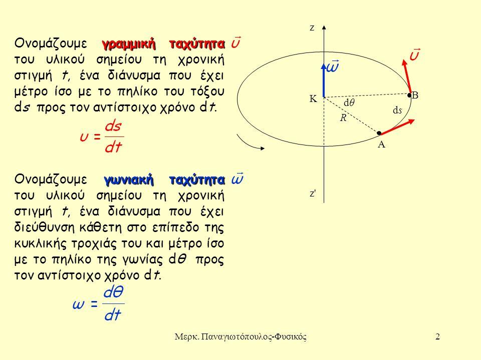 Μερκ. Παναγιωτόπουλος-Φυσικός2 R dθdθ dsds A B K z z'z' γραμμική ταχύτητα Ονομάζουμε γραμμική ταχύτητα του υλικού σημείου τη χρονική στιγμή t, ένα διά