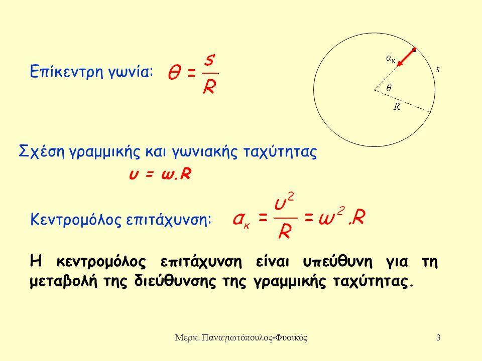 Μερκ. Παναγιωτόπουλος-Φυσικός3 θ s R Επίκεντρη γωνία: Σχέση γραμμικής και γωνιακής ταχύτητας υ = ω.R Κεντρομόλος επιτάχυνση: ακακ Η κεντρομόλος επιτάχ