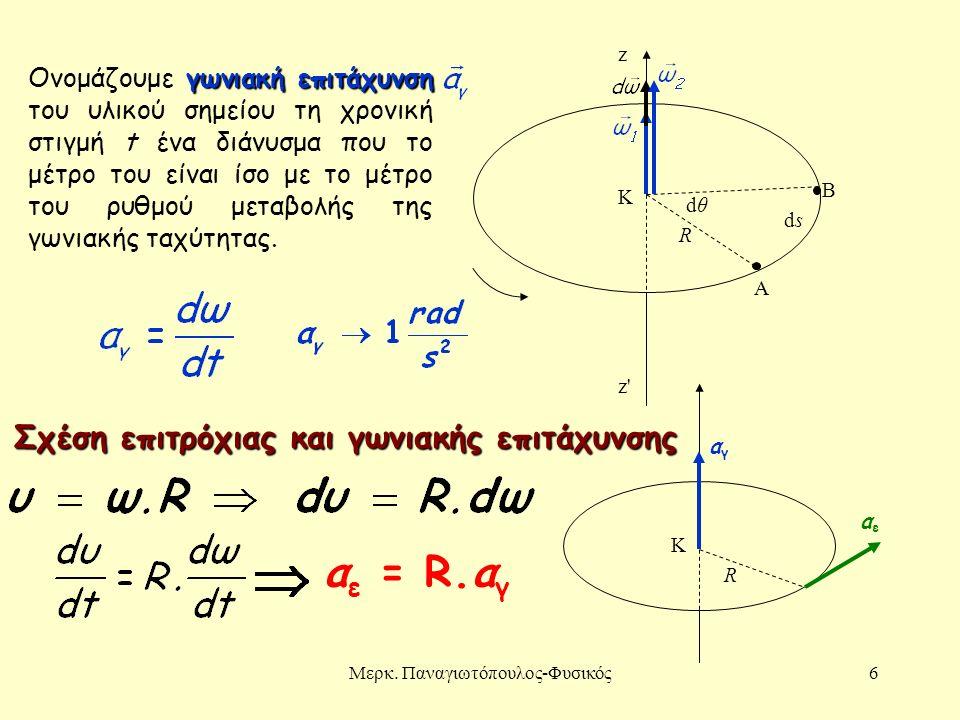 Μερκ. Παναγιωτόπουλος-Φυσικός6 R dθdθ dsds A B K z z'z' γωνιακή επιτάχυνση Ονομάζουμε γωνιακή επιτάχυνση του υλικού σημείου τη χρονική στιγμή t ένα δι