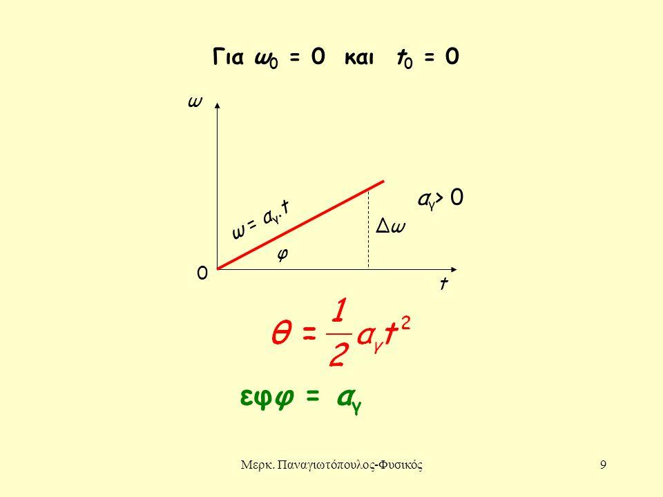 Μερκ. Παναγιωτόπουλος-Φυσικός9 ω 0 t φ εφφ = α γ αγ> 0αγ> 0 ω = αγ.tω = αγ.t Για ω 0 = 0 και t 0 = 0 ΔωΔω