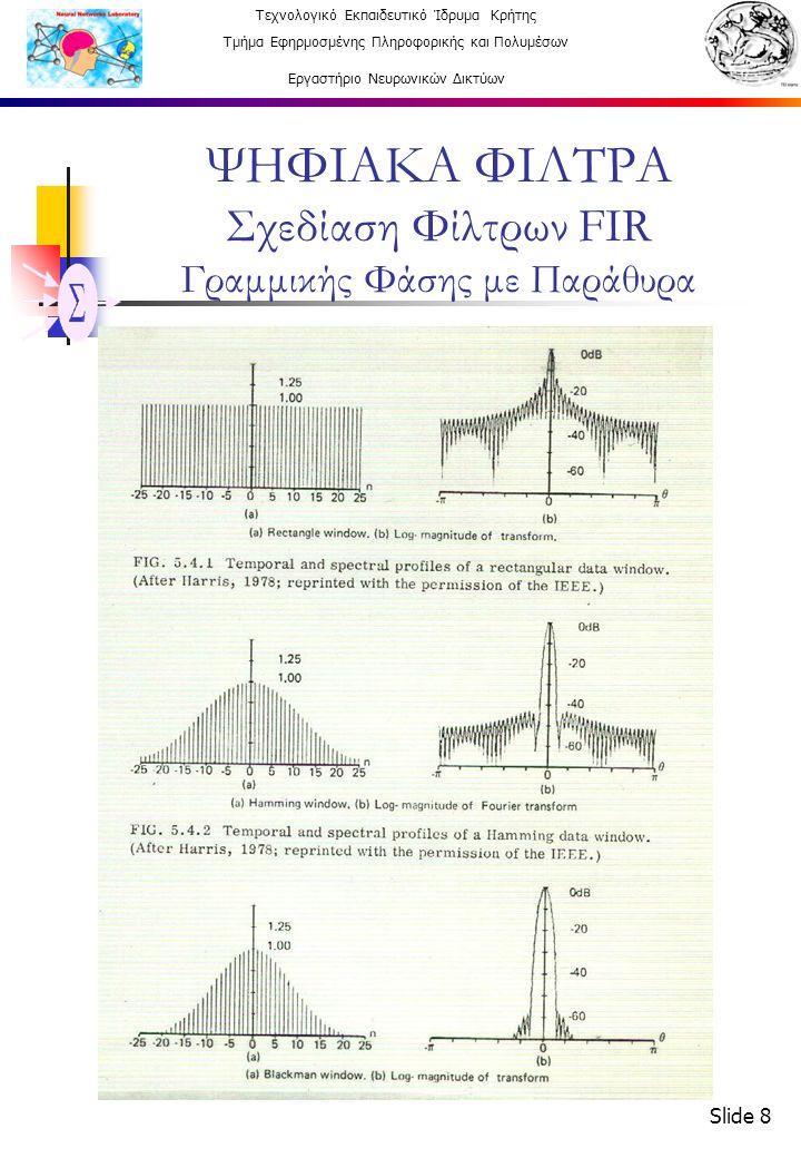 Τεχνολογικό Εκπαιδευτικό Ίδρυμα Κρήτης Τμήμα Εφηρμοσμένης Πληροφορικής και Πολυμέσων Εργαστήριο Νευρωνικών Δικτύων Slide 9 ΨΗΦΙΑΚΑ ΦΙΛΤΡΑ Σχεδίαση Φίλτρων FIR Γραμμικής Φάσης με Παράθυρα Σχεδιασμός Φίλτρων FIR h*(n) = h(n) w(n) g(n) είναι ολίσθηση της h*(n) 1.Υπολογισμός h(n) Ιδανικά Φίλτρα ---- h(n) F – κανονικοποιημένη συχνότητα