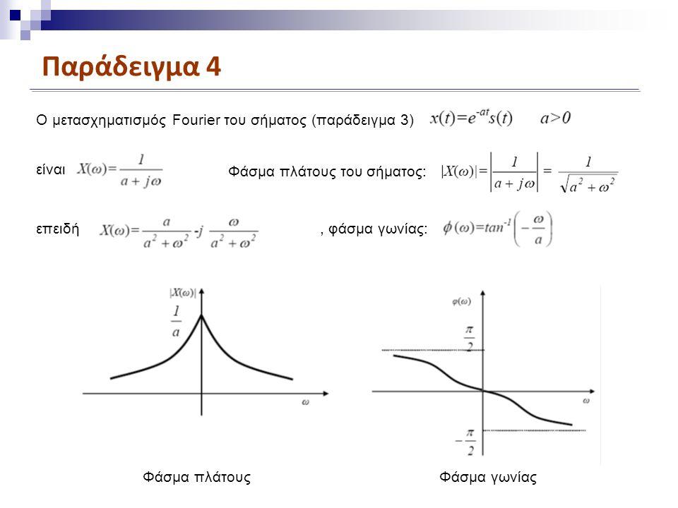 Παράδειγμα 4 Ο μετασχηματισμός Fourier του σήματος (παράδειγμα 3) είναι Φάσμα πλάτους του σήματος: επειδή, φάσμα γωνίας: Φάσμα πλάτουςΦάσμα γωνίας