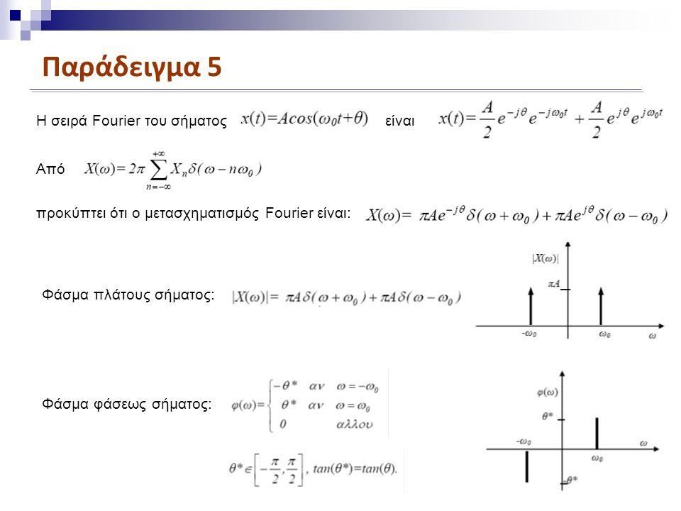 Παράδειγμα 5 Η σειρά Fourier του σήματοςείναι Από προκύπτει ότι ο μετασχηματισμός Fourier είναι: Φάσμα πλάτους σήματος: Φάσμα φάσεως σήματος: