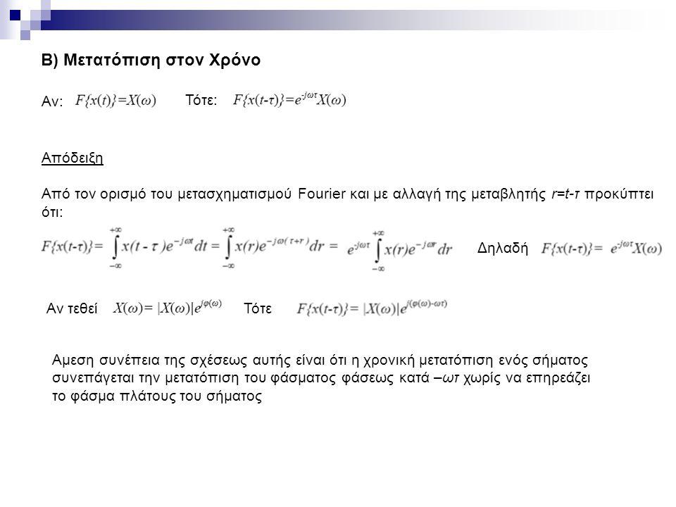 Β) Μετατόπιση στον Χρόνο Αν: Τότε: Απόδειξη Από τον ορισμό του μετασχηματισμού Fourier και με αλλαγή της μεταβλητής r=t-τ προκύπτει ότι: Δηλαδή Αν τεθείΤότε Αμεση συνέπεια της σχέσεως αυτής είναι ότι η χρονική μετατόπιση ενός σήματος συνεπάγεται την μετατόπιση του φάσματος φάσεως κατά –ωτ χωρίς να επηρεάζει το φάσμα πλάτους του σήματος