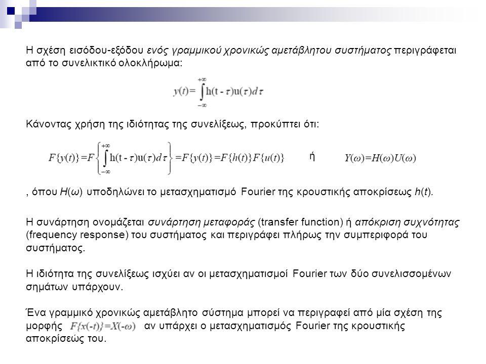 Η σχέση εισόδου-εξόδου ενός γραμμικού χρονικώς αμετάβλητου συστήματος περιγράφεται από το συνελικτικό ολοκλήρωμα: Kάνοντας χρήση της ιδιότητας της συνελίξεως, προκύπτει ότι: ή, όπου Η(ω) υποδηλώνει το μετασχηματισμό Fourier της κρουστικής αποκρίσεως h(t).