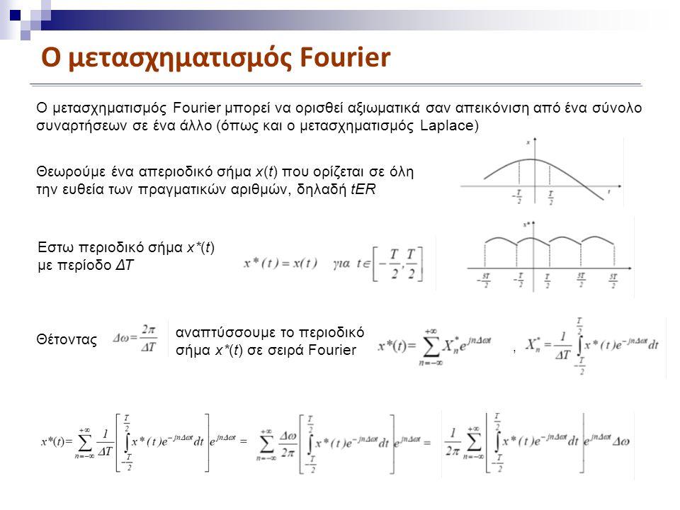 Ο μετασχηματισμός Fourier Ο μετασχηματισμός Fourier μπορεί να ορισθεί αξιωματικά σαν απεικόνιση από ένα σύνολο συναρτήσεων σε ένα άλλο (όπως και ο μετασχηματισμός Laplace) Θεωρούμε ένα απεριοδικό σήμα x(t) που ορίζεται σε όλη την ευθεία των πραγματικών αριθμών, δηλαδή tΕR Εστω περιοδικό σήμα x*(t) με περίοδο ΔΤ Θέτοντας αναπτύσσουμε το περιοδικό σήμα x*(t) σε σειρά Fourier,
