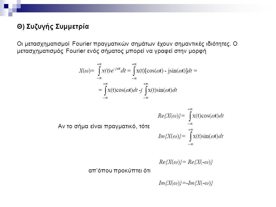 Θ) Συζυγής Συμμετρία Οι μετασχηματισμοί Fourier πραγματικών σημάτων έχουν σημαντικές ιδιότητες.