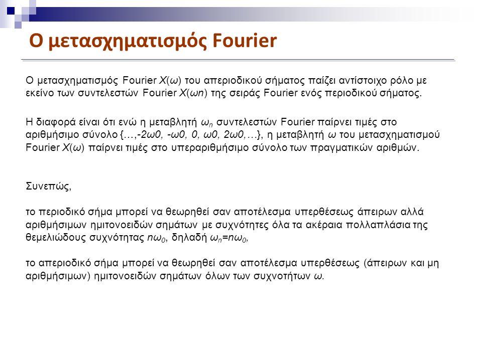 Παράδειγμα 1 Ο μετασχηματισμός Fourier του σήματοςείναι Το κρουστικό σήμαΟ μετασχηματισμός Fourier Από την μορφή του μετασχηματισμού Fourier, προκύπτει ότι το κρουστικό σήμα μπορεί να θεωρηθεί σαν το αποτέλεσμα της υπέρθεσης ίδιου πλάτους ημιτονοειδών σημάτων όλων των δυνατών συχνοτήτων