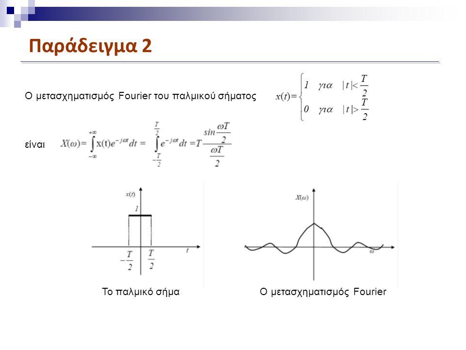 Παράδειγμα 2 Ο μετασχηματισμός Fourier του παλμικού σήματος είναι Το παλμικό σήμαΟ μετασχηματισμός Fourier