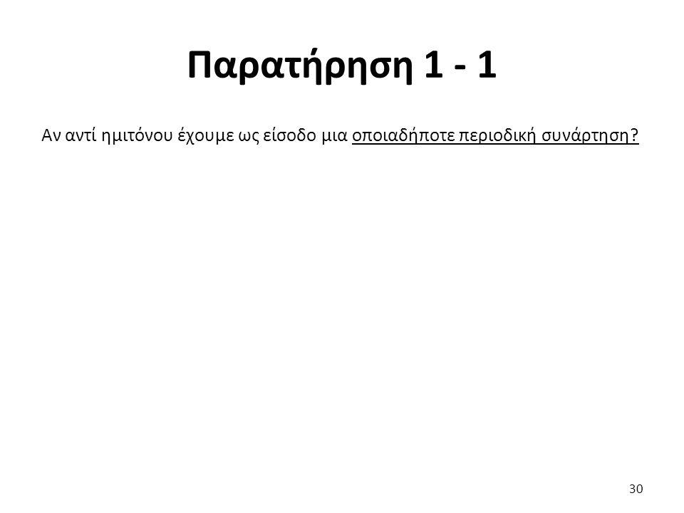 Παρατήρηση 1 - 1 Αν αντί ημιτόνου έχουμε ως είσοδο μια οποιαδήποτε περιοδική συνάρτηση 30