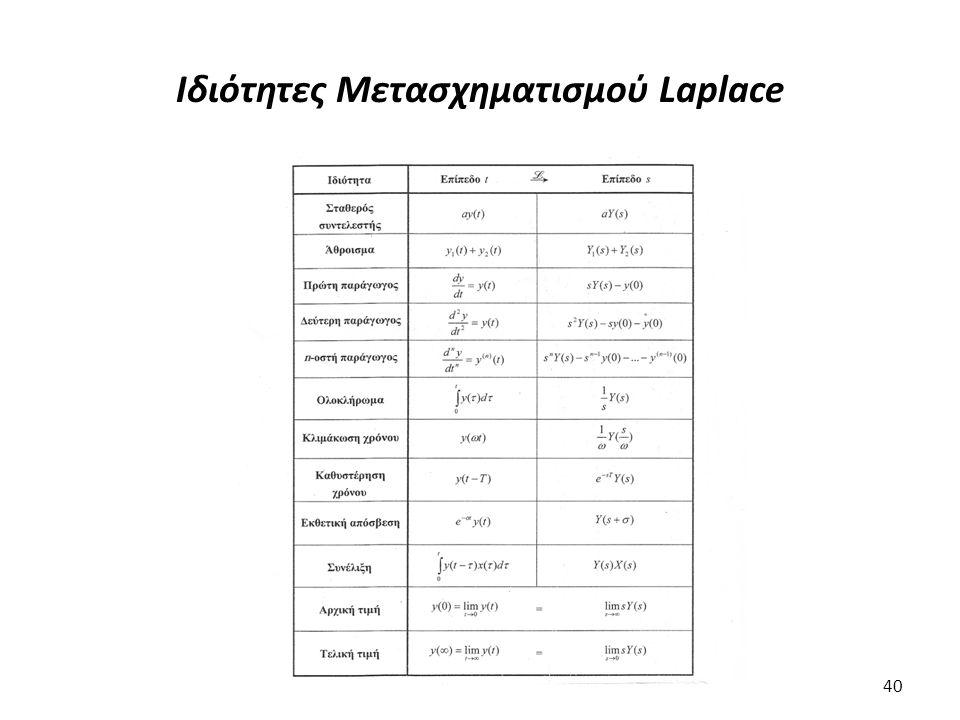 Ιδιότητες Μετασχηματισμού Laplace 40