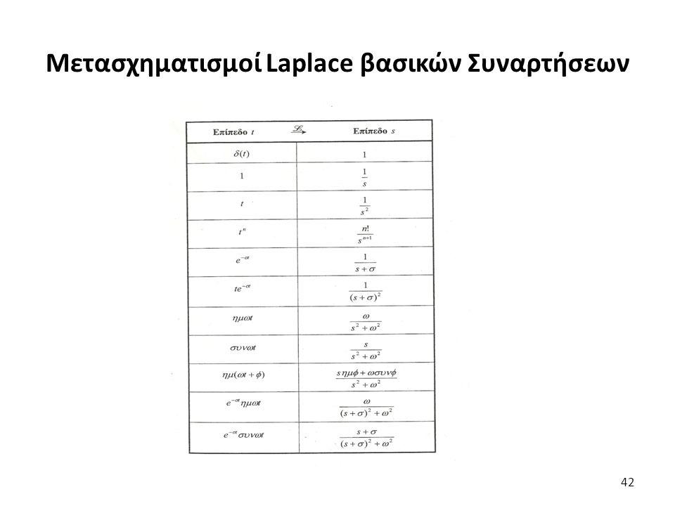 Μετασχηματισμοί Laplace βασικών Συναρτήσεων 42