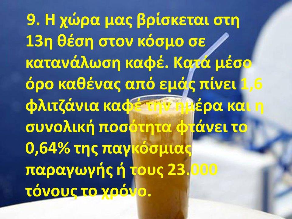 9. Η χώρα μας βρίσκεται στη 13η θέση στον κόσμο σε κατανάλωση καφέ.