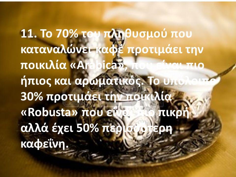 11. Το 70% του πληθυσμού που καταναλώνει καφέ προτιμάει την ποικιλία «Arabica», που είναι πιο ήπιος και αρωματικός. Το υπόλοιπο 30% προτιμάει την ποικ
