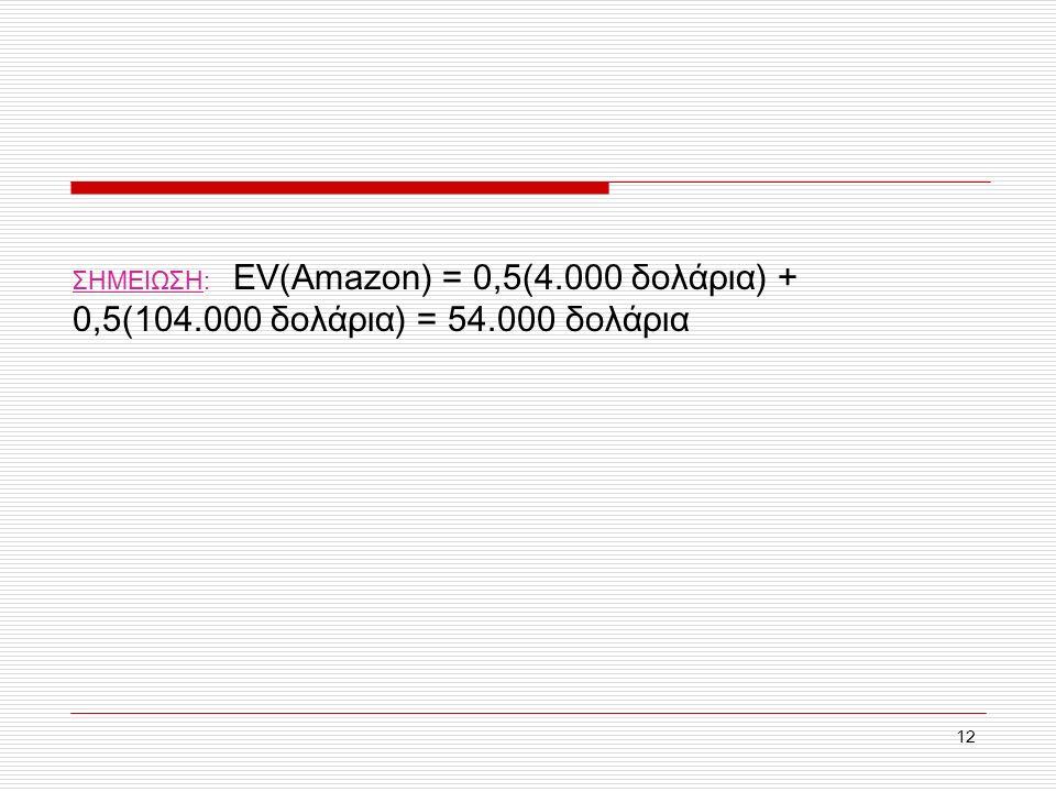 12 ΣΗΜΕΙΩΣΗ: EV(Amazon) = 0,5(4.000 δολάρια) + 0,5(104.000 δολάρια) = 54.000 δολάρια