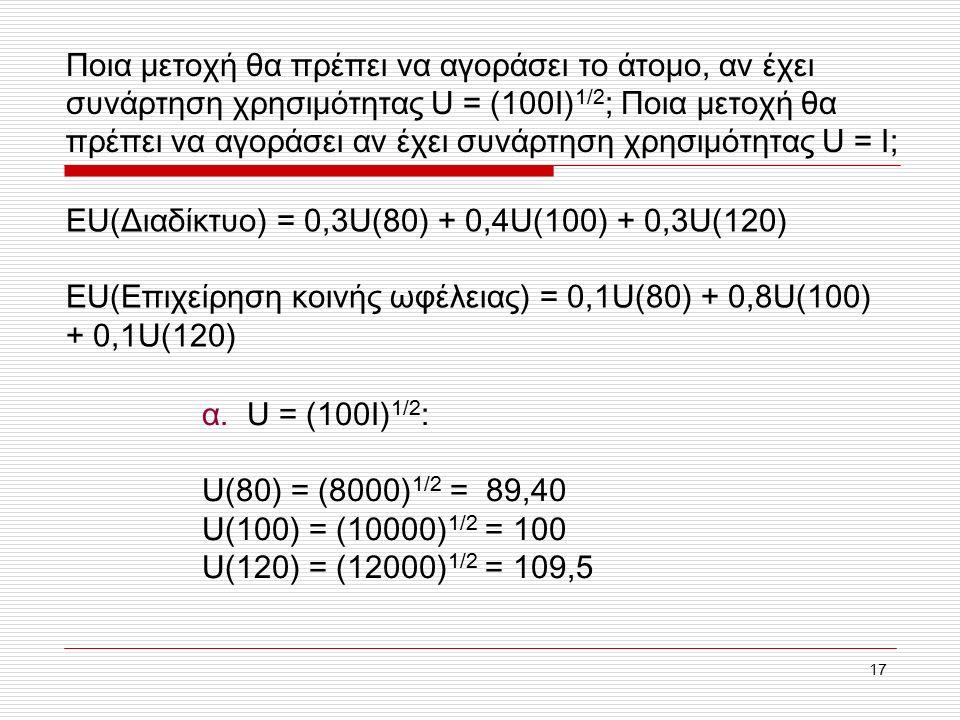 17 Ποια μετοχή θα πρέπει να αγοράσει το άτομο, αν έχει συνάρτηση χρησιμότητας U = (100I) 1/2 ; Ποια μετοχή θα πρέπει να αγοράσει αν έχει συνάρτηση χρησιμότητας U = I; EU(Διαδίκτυο) = 0,3U(80) + 0,4U(100) + 0,3U(120) EU(Επιχείρηση κοινής ωφέλειας) = 0,1U(80) + 0,8U(100) + 0,1U(120) α.