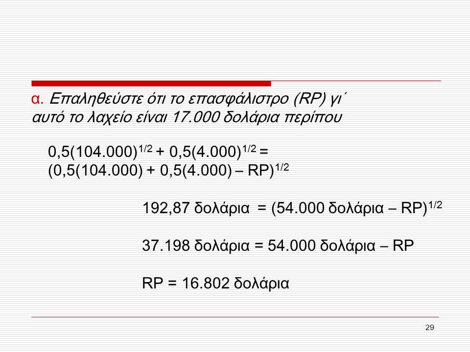 29 0,5(104.000) 1/2 + 0,5(4.000) 1/2 = (0,5(104.000) + 0,5(4.000) – RP) 1/2 192,87 δολάρια = (54.000 δολάρια – RP) 1/2 37.198 δολάρια = 54.000 δολάρια – RP RP = 16.802 δολάρια α.