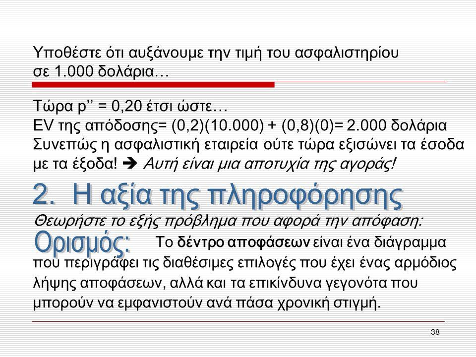 38 Υποθέστε ότι αυξάνουμε την τιμή του ασφαλιστηρίου σε 1.000 δολάρια… Τώρα p'' = 0,20 έτσι ώστε… EV της απόδοσης= (0,2)(10.000) + (0,8)(0)= 2.000 δολάρια Συνεπώς η ασφαλιστική εταιρεία ούτε τώρα εξισώνει τα έσοδα με τα έξοδα.