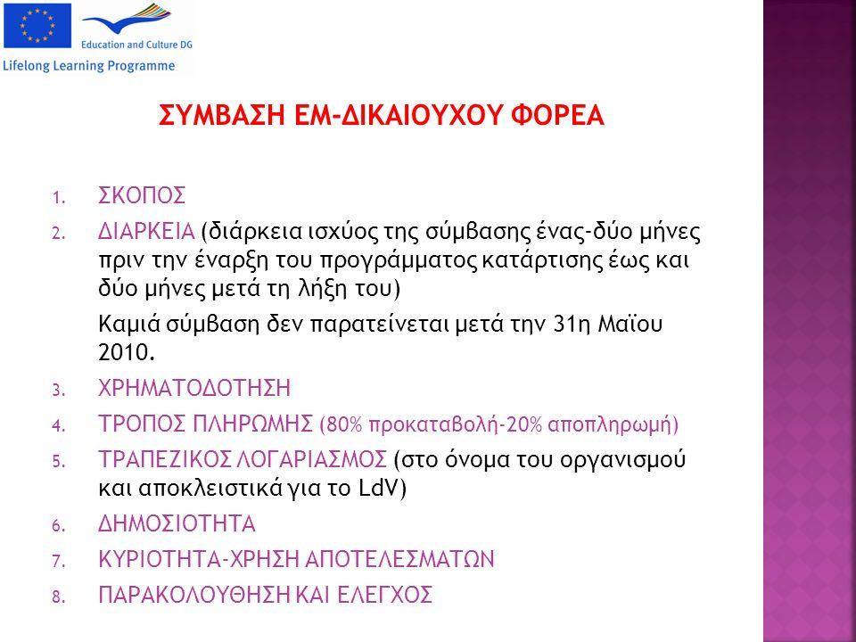 ΣΥΜΒΑΣΗ ΕΜ-ΔΙΚΑΙΟΥΧΟΥ ΦΟΡΕΑ 1. ΣΚΟΠΟΣ 2.