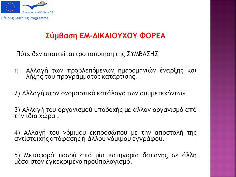 Σύμβαση ΕΜ-ΔΙΚΑΙΟΥΧΟΥ ΦΟΡΕΑ Πότε δεν απαιτείται τροποποίηση της ΣΥΜΒΑΣΗΣ 1) Αλλαγή των προβλεπόμενων ημερομηνιών έναρξης και λήξης του προγράμματος κατάρτισης.