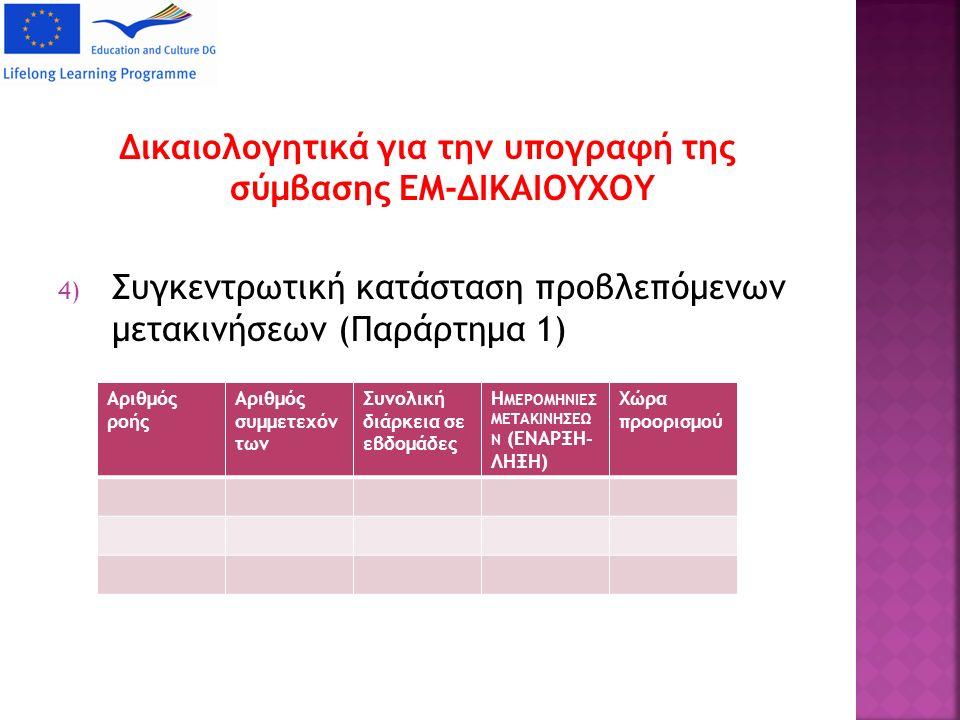 Δικαιολογητικά για την υπογραφή της σύμβασης ΕΜ-ΔΙΚΑΙΟΥΧΟΥ 4) Συγκεντρωτική κατάσταση προβλεπόμενων μετακινήσεων (Παράρτημα 1) Αριθμός ροής Αριθμός συμμετεχόν των Συνολική διάρκεια σε εβδομάδες Η ΜΕΡΟΜΗΝΙΕΣ ΜΕΤΑΚΙΝΗΣΕΩ Ν (ΕΝΑΡΞΗ- ΛΗΞΗ) Χώρα προορισμού
