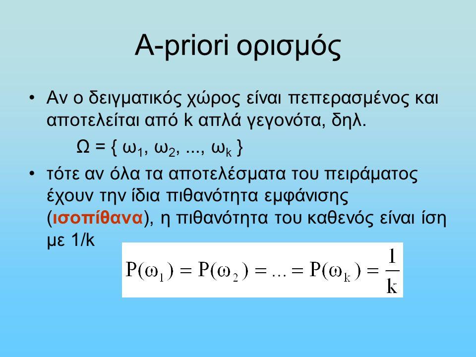 Α-priori ορισμός Αν ο δειγματικός χώρος είναι πεπερασμένος και αποτελείται από k απλά γεγονότα, δηλ. Ω = { ω 1, ω 2,..., ω k } τότε αν όλα τα αποτελέσ