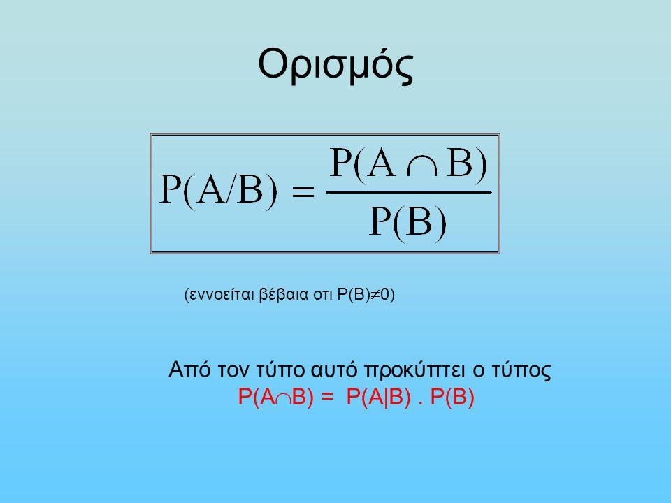 Ορισμός (εννοείται βέβαια οτι Ρ(Β)  0) Από τον τύπο αυτό προκύπτει ο τύπος Ρ(Α  Β) = P(Α|Β). Ρ(Β)