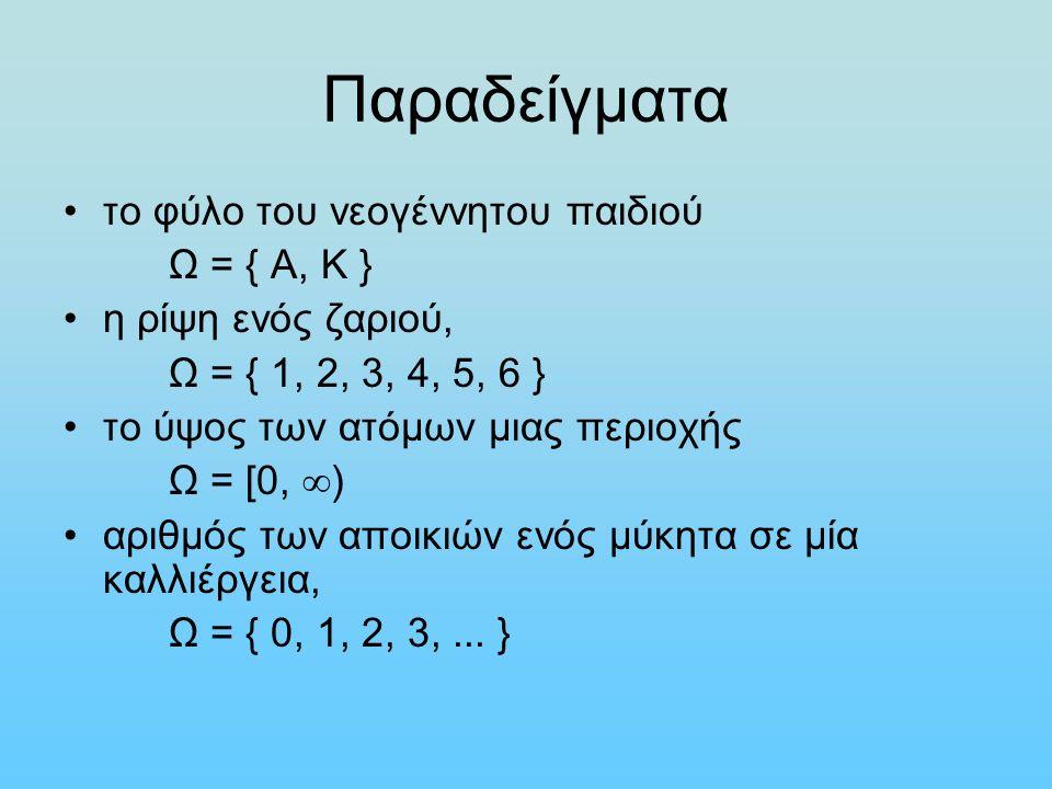 Παραδείγματα το φύλο του νεογέννητου παιδιού Ω = { Α, Κ } η ρίψη ενός ζαριού, Ω = { 1, 2, 3, 4, 5, 6 } το ύψος των ατόμων μιας περιοχής Ω = [0,  ) αριθμός των αποικιών ενός μύκητα σε μία καλλιέργεια, Ω = { 0, 1, 2, 3,...