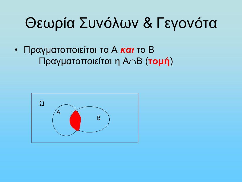 Θεωρία Συνόλων & Γεγονότα Πραγματοποιείται το Α ή το Β (ή και τα δύο) Πραγματοποιείται η Α  Β (ένωση) Ω Α Β