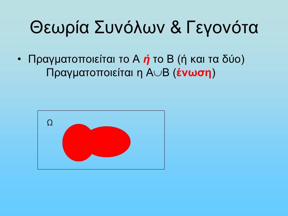 Θεωρία Συνόλων & Γεγονότα Δεν πραγματοποιείται το Α Πραγματοποιείται το Α c (συμπλήρωμα) Ω Α ΑcΑc