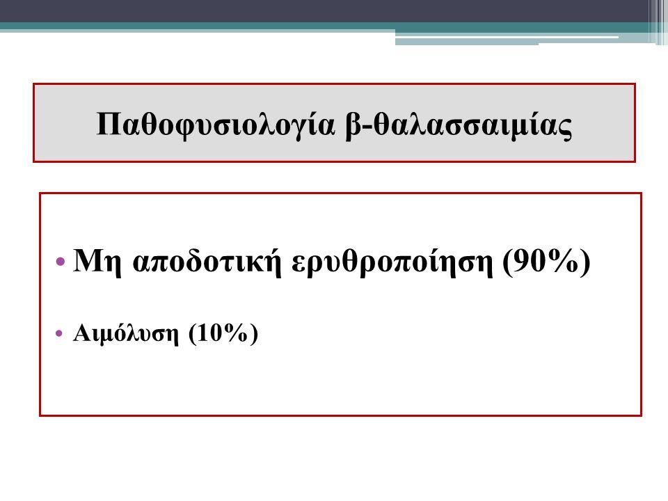 Παθοφυσιολογία β-θαλασσαιμίας Μη αποδοτική ερυθροποίηση (90%) Αιμόλυση (10%)