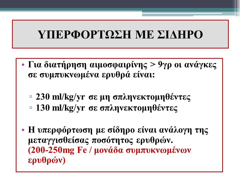 ΥΠΕΡΦΟΡΤΩΣΗ ΜΕ ΣΙΔΗΡΟ Για διατήρηση αιμοσφαιρίνης > 9γρ οι ανάγκες σε συμπυκνωμένα ερυθρά είναι: ▫ 230 ml/kg/yr σε μη σπληνεκτομηθέντες ▫ 130 ml/kg/yr