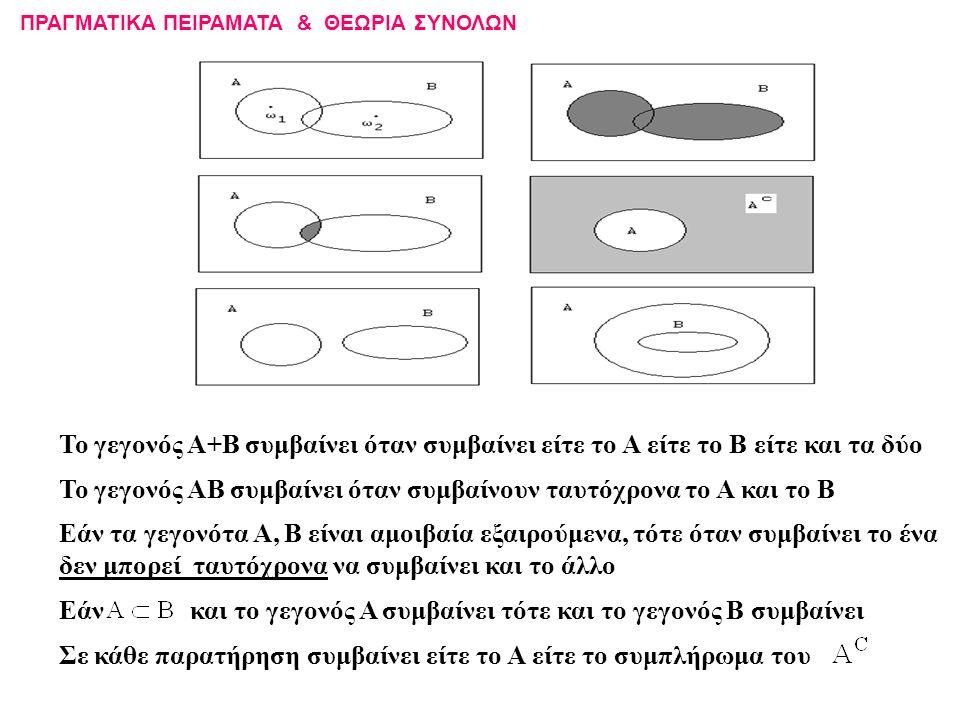 ΠΡΑΓΜΑΤΙΚΑ ΠΕΙΡΑΜΑΤΑ & ΘΕΩΡΙΑ ΣΥΝΟΛΩΝ Το γεγονός Α+Β συμβαίνει όταν συμβαίνει είτε το Α είτε το Β είτε και τα δύο Το γεγονός ΑΒ συμβαίνει όταν συμβαίν