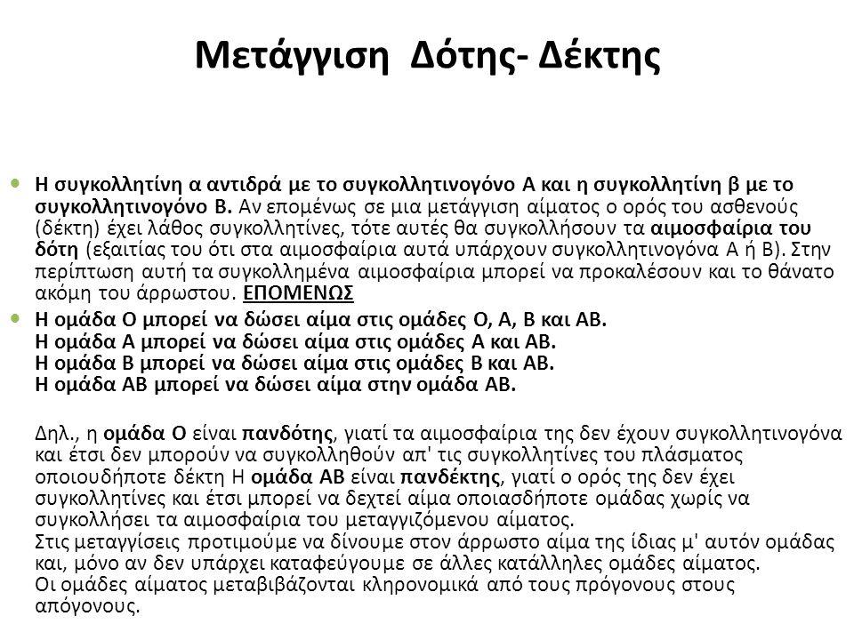 Τύπος αίματοςΑντιγόνο/αΑντισώματα στο πλάσμα ΑΑΑντι-B (β) ΒΒΑντι-A (α) ΑΒΑ και Β- ΟΤίποτεΑντι-Α (α) και Αντι-Β (β) ΤΟ ΠΛΑΣΜΑ ΑΠΟΤΕΛΕΙ ΤΟΝ ΥΓΡΟ ΜΕΤΑΦΟΡΕΑ ΤΩΝ ΕΜΜΟΡΦΩΝ ΣΤΟΙΧΕΙΩΝ ΤΟΥ ΑΙΜΑΤΟΣ.