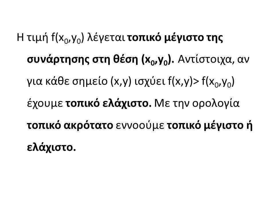 Η τιμή f(x 0,y 0 ) λέγεται τοπικό μέγιστο της συνάρτησης στη θέση (x 0,y 0 ).