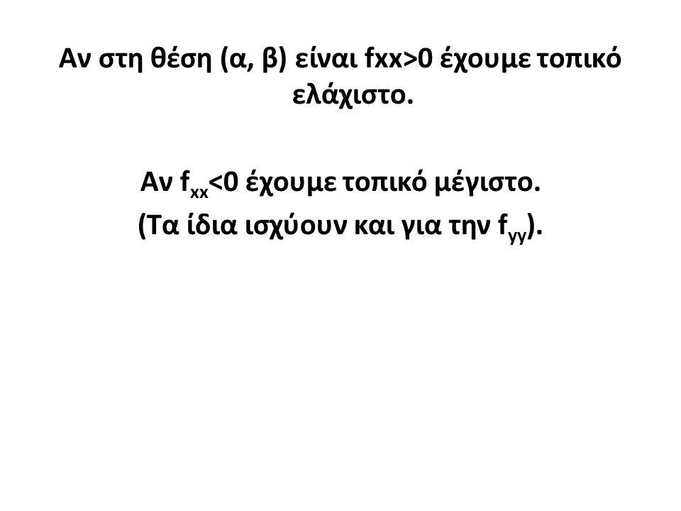 Αν στη θέση (α, β) είναι fxx>0 έχουμε τοπικό ελάχιστο.