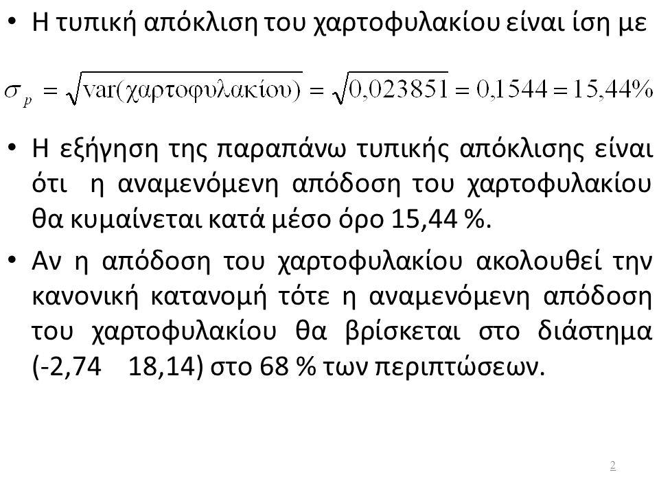Γενικά η συνδιακύμανση χαρτοφυλακίου μετοχών Α, Β είναι ίση σ ΑΒ = COV(Α,Β) = ΣP i [r iA -E(r A )]* [r iB -E(r B )] Για τις μετοχές Ο και Τ η συνδιακύμανση είναι COV(Ο,Τ) = 0,5 (-30%-15%)(60%-15%) +0,5(60%- 15%) (-30% - 15%) =-0,2025 32