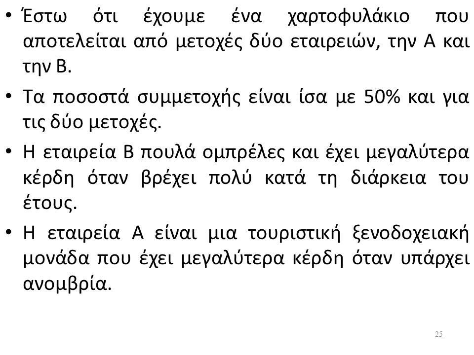 Έστω ότι ένας επενδυτής έχει διαθέσιμα για επένδυση 10.000 Ευρώ, και προσδοκεί αποδόσεις 18% και 12% για τα χρεόγραφα Α και Β. Σκέφτεται να αγοράσει τ