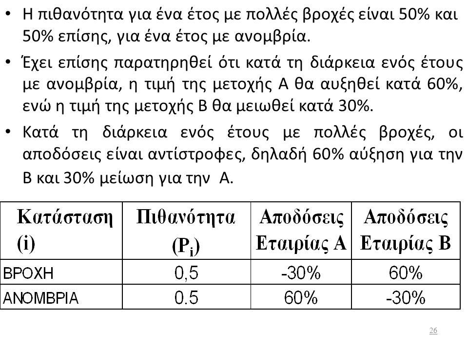 Έστω ότι έχουμε ένα χαρτοφυλάκιο που αποτελείται από μετοχές δύο εταιρειών, την Α και την Β. Τα ποσοστά συμμετοχής είναι ίσα με 50% και για τις δύο με